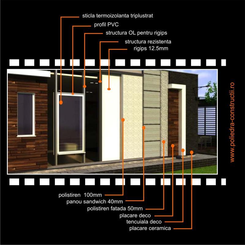 Casele pe structura metalica, o alternativa ecologica, practica, rentabila