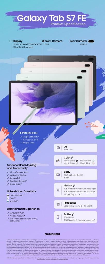 [Spec Infographic] Galaxy Tab S7 FE
